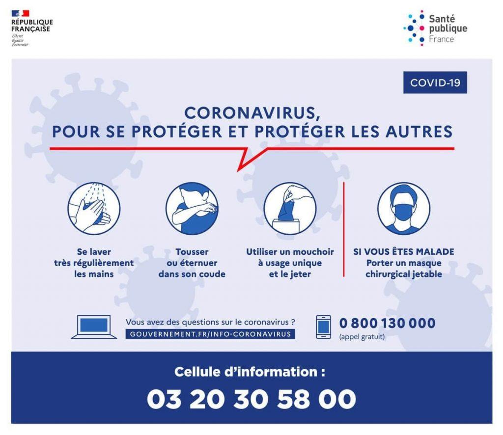 Conseils de prévention pour lutter contre le COVID-19